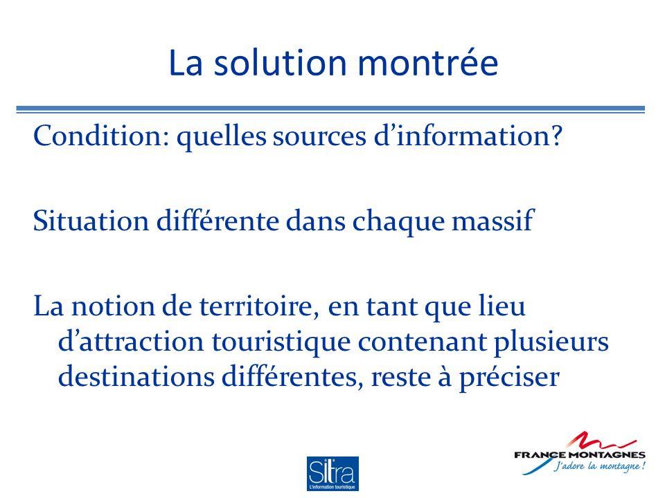 La solution montrée Condition: quelles sources dinformation.