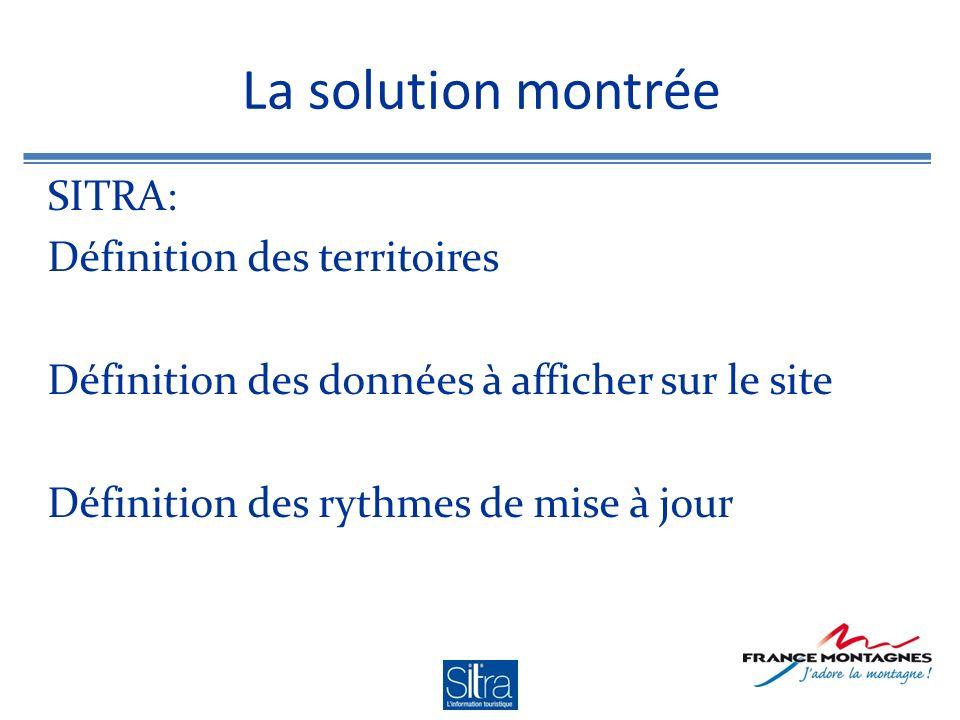 La solution montrée SITRA: Définition des territoires Définition des données à afficher sur le site Définition des rythmes de mise à jour