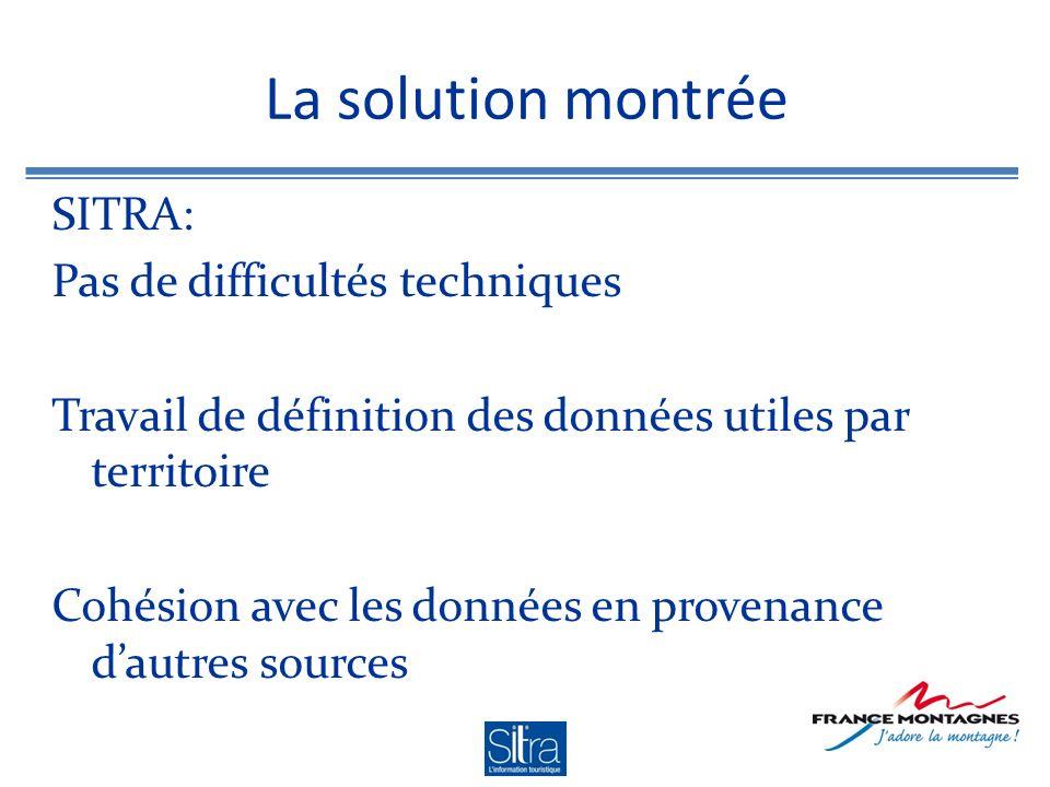 La solution montrée SITRA: Pas de difficultés techniques Travail de définition des données utiles par territoire Cohésion avec les données en provenance dautres sources