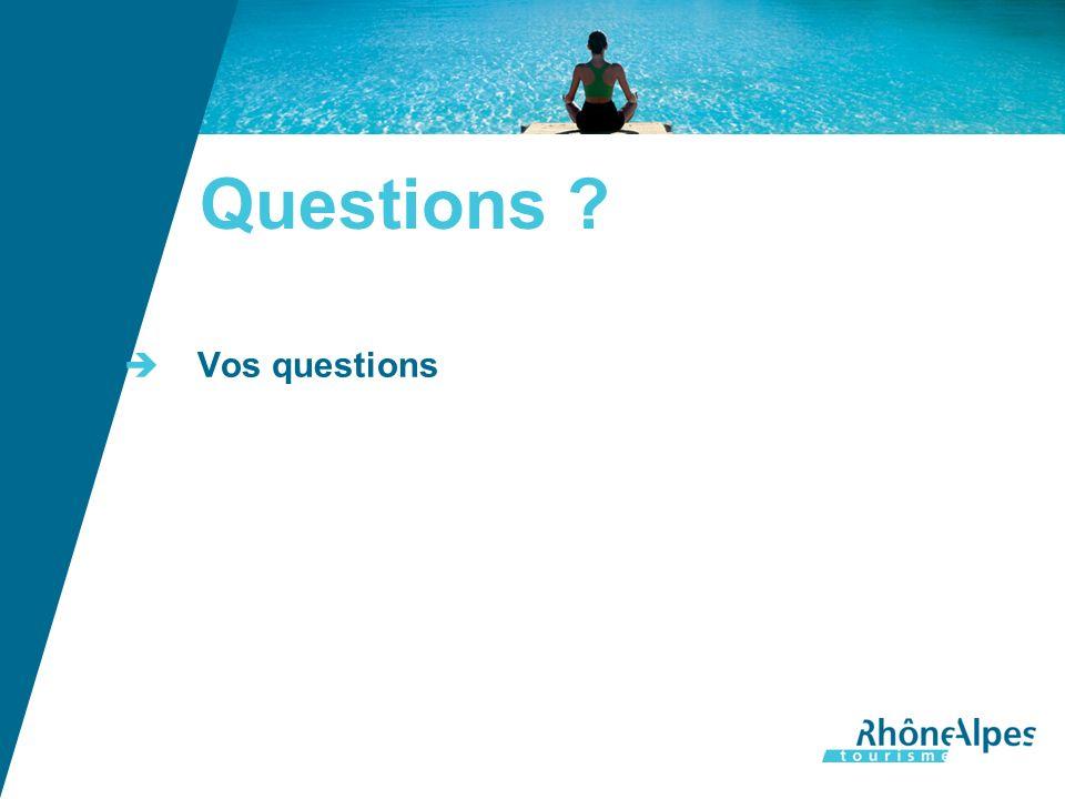 Questions Vos questions