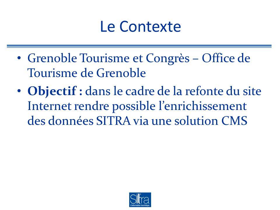 Le Contexte Grenoble Tourisme et Congrès – Office de Tourisme de Grenoble Objectif : dans le cadre de la refonte du site Internet rendre possible lenrichissement des données SITRA via une solution CMS