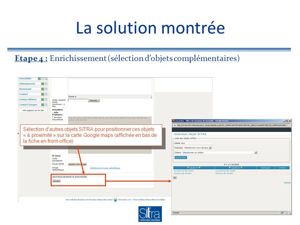 La solution montrée Etape 4 : Enrichissement (sélection dobjets complémentaires) Sélection dautres objets SITRA pour positionner ces objets « à proximité » sur la carte Google maps (affichée en bas de la fiche en front-office)