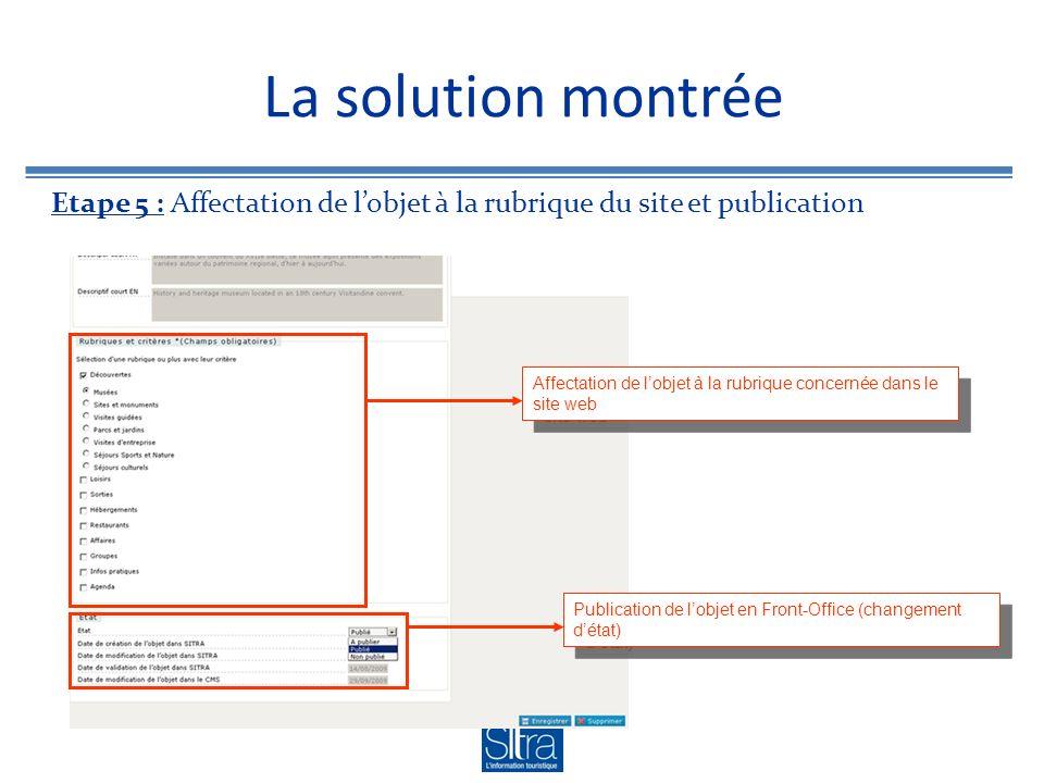 La solution montrée Etape 5 : Affectation de lobjet à la rubrique du site et publication Affectation de lobjet à la rubrique concernée dans le site web Publication de lobjet en Front-Office (changement détat)