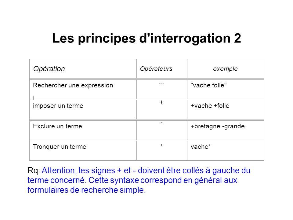Les principes d'interrogation 2 Opération Opérateursexemple Rechercher une expression