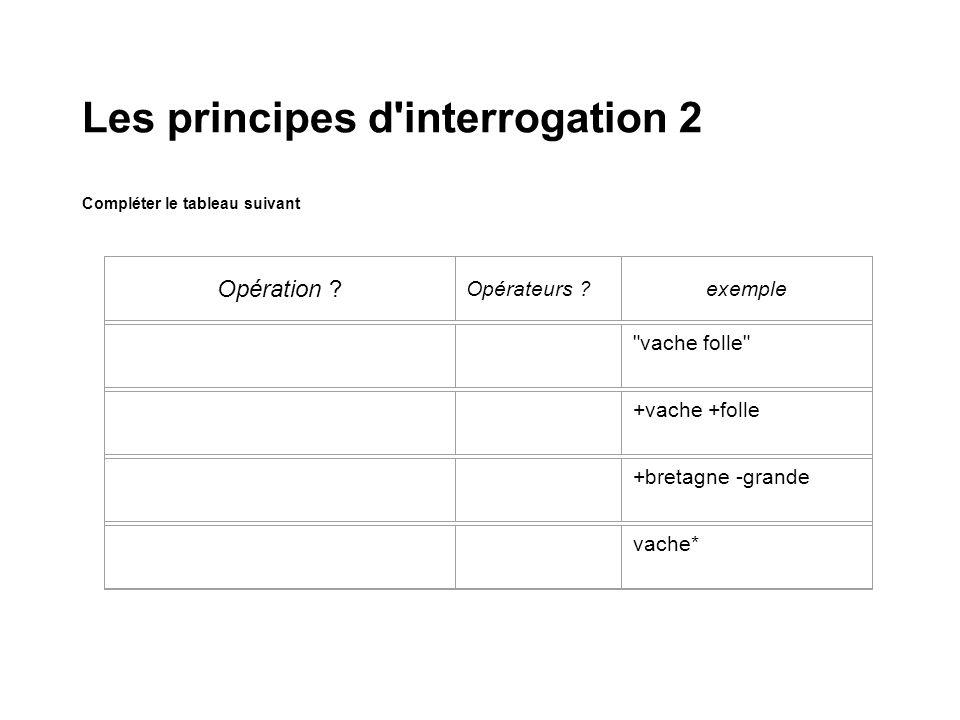 Les principes d'interrogation 2 Compléter le tableau suivant Opération ? Opérateurs ?exemple