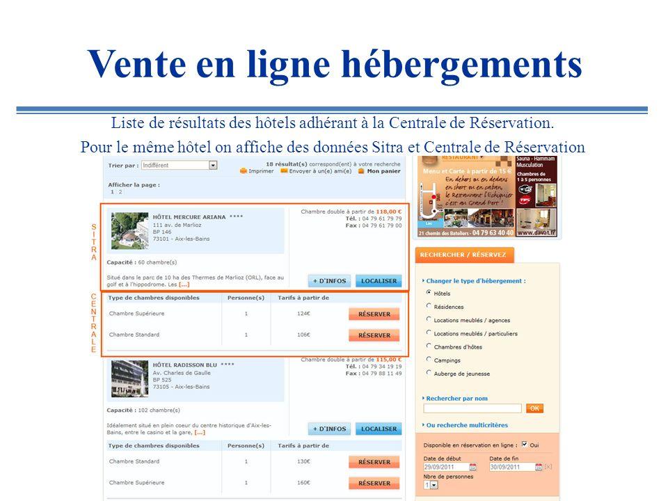 Vente en ligne hébergements Page détail dun hôtel : des infos « froides » et « chaudes » cohabitent