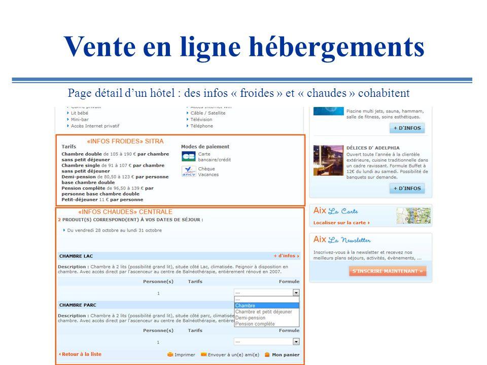 Vente en ligne hébergements Parcours classique dune vente en ligne : le panier…
