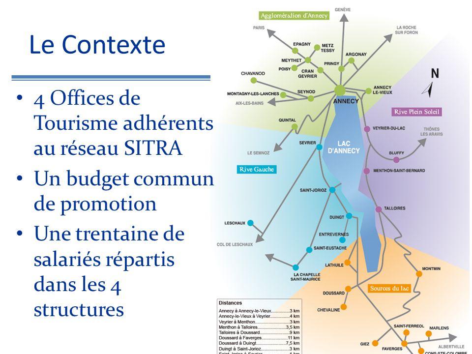 Le Contexte 4 Offices de Tourisme adhérents au réseau SITRA Un budget commun de promotion Une trentaine de salariés répartis dans les 4 structures