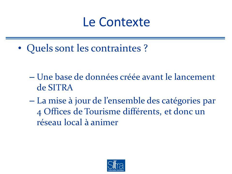 Le Contexte Quels sont les contraintes ? – Une base de données créée avant le lancement de SITRA – La mise à jour de lensemble des catégories par 4 Of
