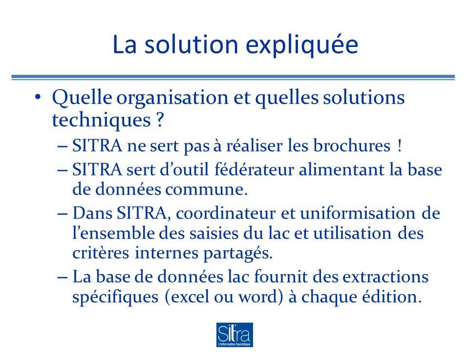 La solution expliquée Quelle organisation et quelles solutions techniques ? – SITRA ne sert pas à réaliser les brochures ! – SITRA sert doutil fédérat
