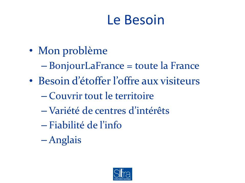 Le Besoin Mon problème – BonjourLaFrance = toute la France Besoin détoffer loffre aux visiteurs – Couvrir tout le territoire – Variété de centres dintérêts – Fiabilité de linfo – Anglais