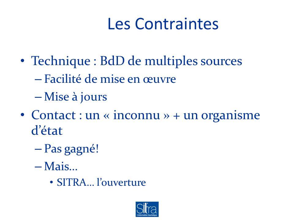 Les Contraintes Technique : BdD de multiples sources – Facilité de mise en œuvre – Mise à jours Contact : un « inconnu » + un organisme détat – Pas gagné.