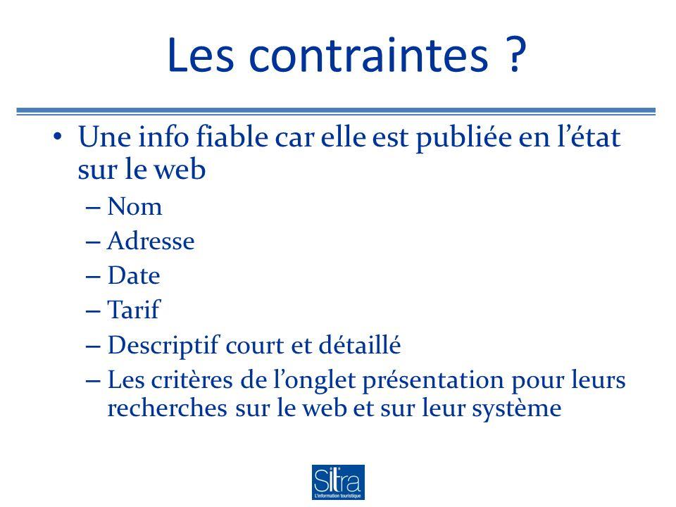 Les contraintes ? Une info fiable car elle est publiée en létat sur le web – Nom – Adresse – Date – Tarif – Descriptif court et détaillé – Les critère