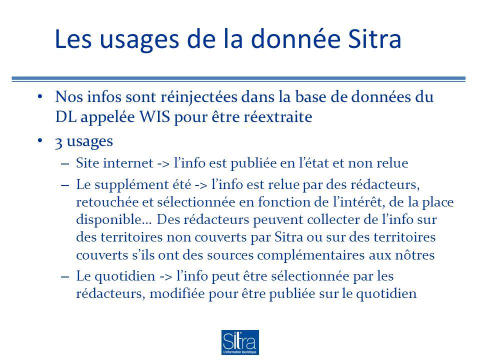 Les usages de la donnée Sitra Nos infos sont réinjectées dans la base de données du DL appelée WIS pour être réextraite 3 usages – Site internet -> linfo est publiée en létat et non relue – Le supplément été -> linfo est relue par des rédacteurs, retouchée et sélectionnée en fonction de lintérêt, de la place disponible… Des rédacteurs peuvent collecter de linfo sur des territoires non couverts par Sitra ou sur des territoires couverts sils ont des sources complémentaires aux nôtres – Le quotidien -> linfo peut être sélectionnée par les rédacteurs, modifiée pour être publiée sur le quotidien