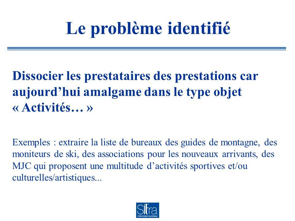 Le problème identifié Dissocier les prestataires des prestations car aujourdhui amalgame dans le type objet « Activités… » Exemples : extraire la list