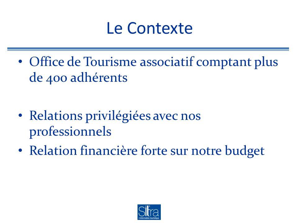 Le Contexte Office de Tourisme associatif comptant plus de 400 adhérents Relations privilégiées avec nos professionnels Relation financière forte sur