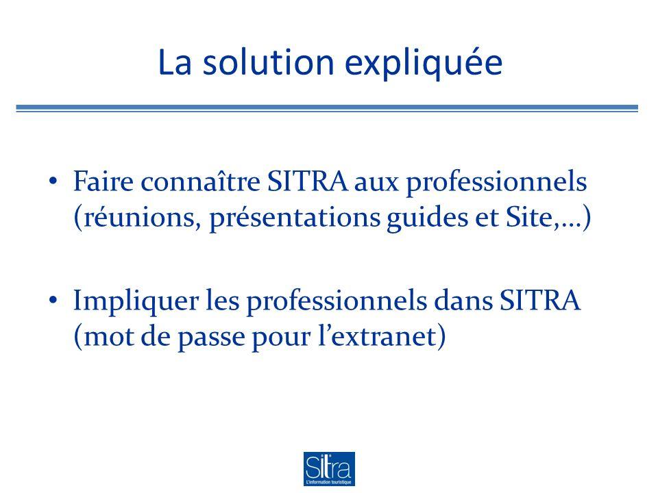 La solution expliquée Faire connaître SITRA aux professionnels (réunions, présentations guides et Site,…) Impliquer les professionnels dans SITRA (mot
