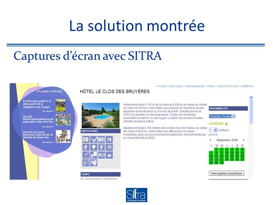 La solution montrée Captures décran avec SITRA