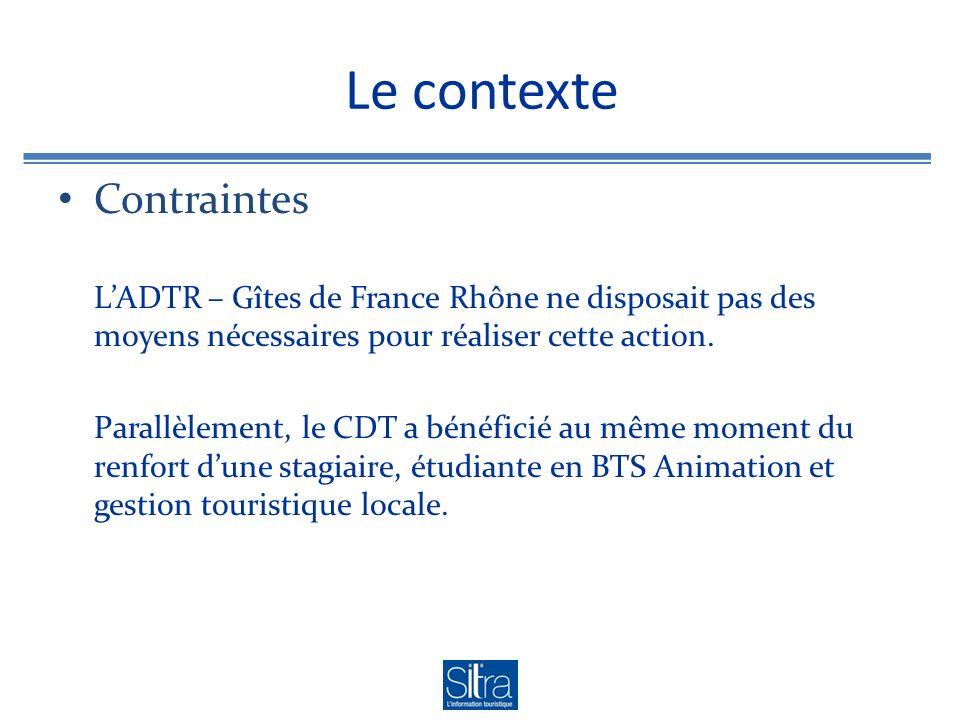 Le contexte Contraintes LADTR – Gîtes de France Rhône ne disposait pas des moyens nécessaires pour réaliser cette action. Parallèlement, le CDT a béné
