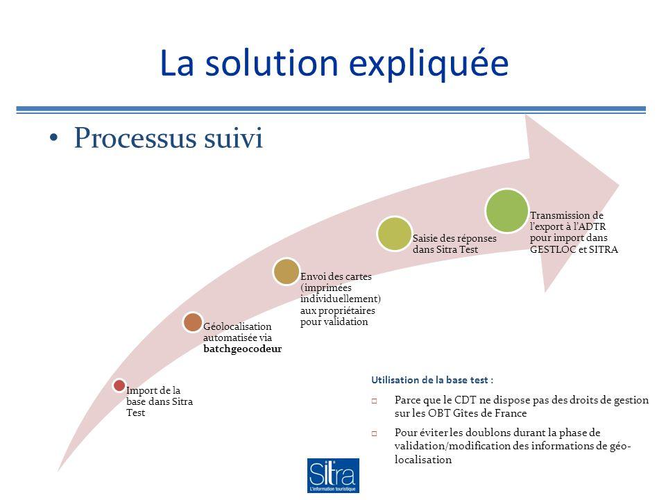La solution expliquée Processus suivi Import de la base dans Sitra Test Géolocalisation automatisée via batchgeocodeur Envoi des cartes (imprimées ind