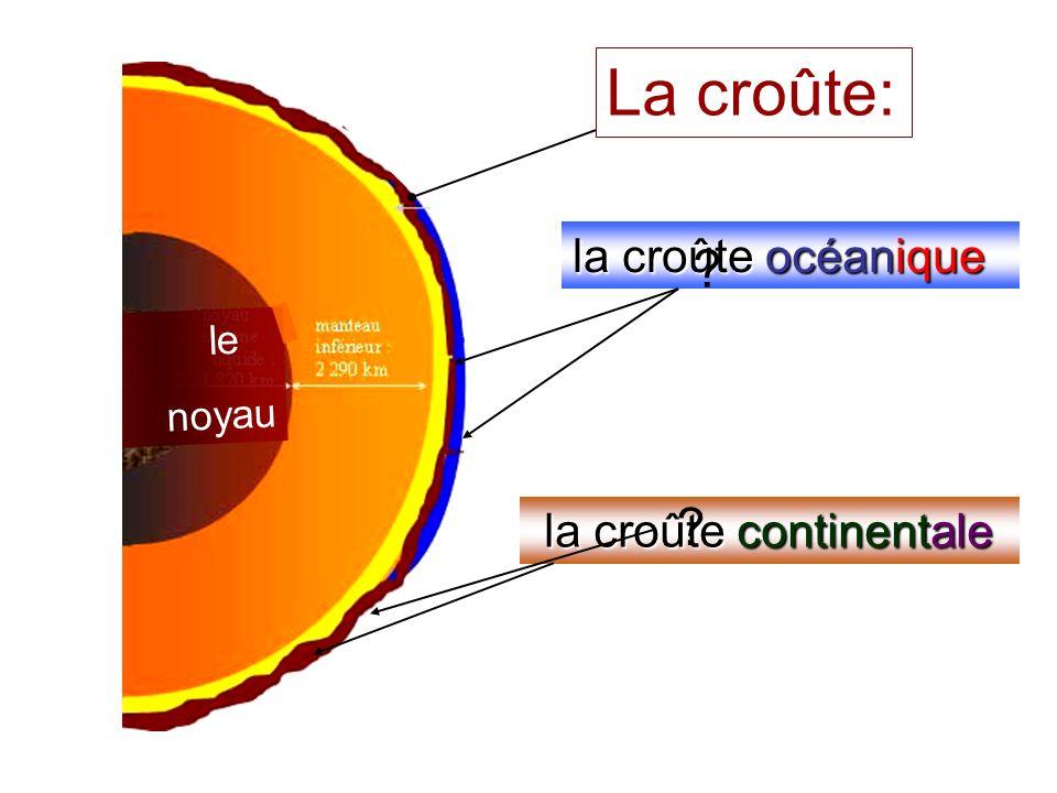 le noyau La croûte: Un océan Un continent la croûte océanique la croûtecontinentale la croûte continentale .