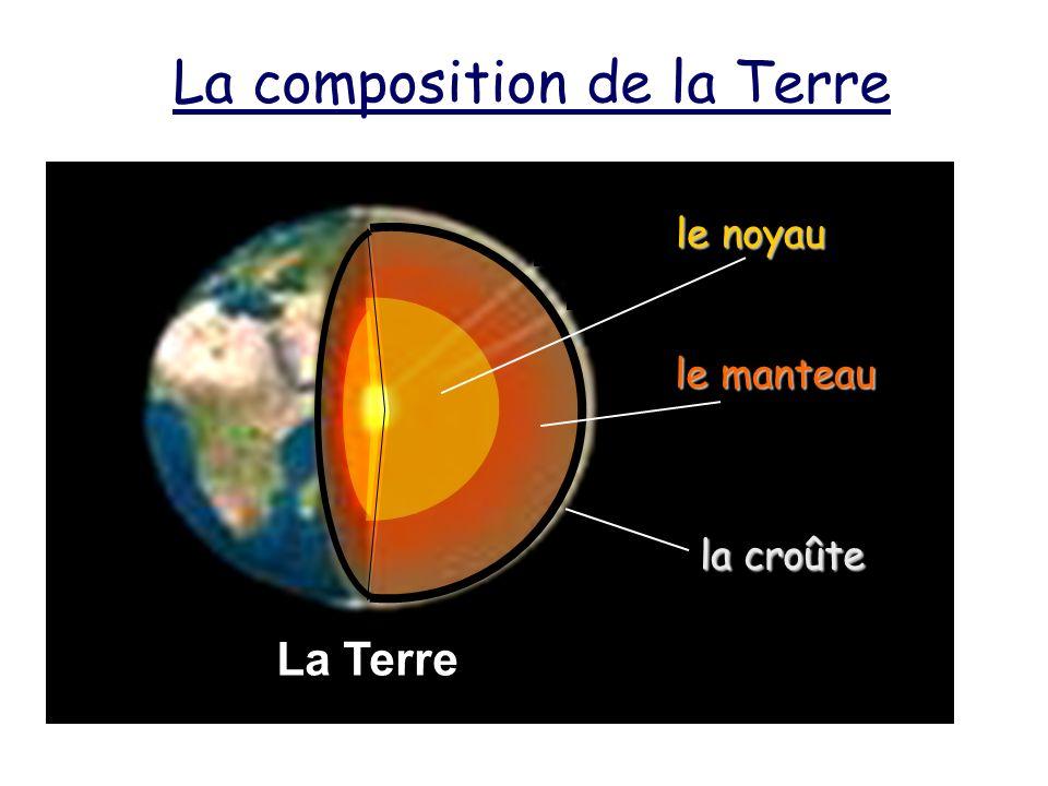 La composition de la Terre La Terre le noyau le manteau la croûte
