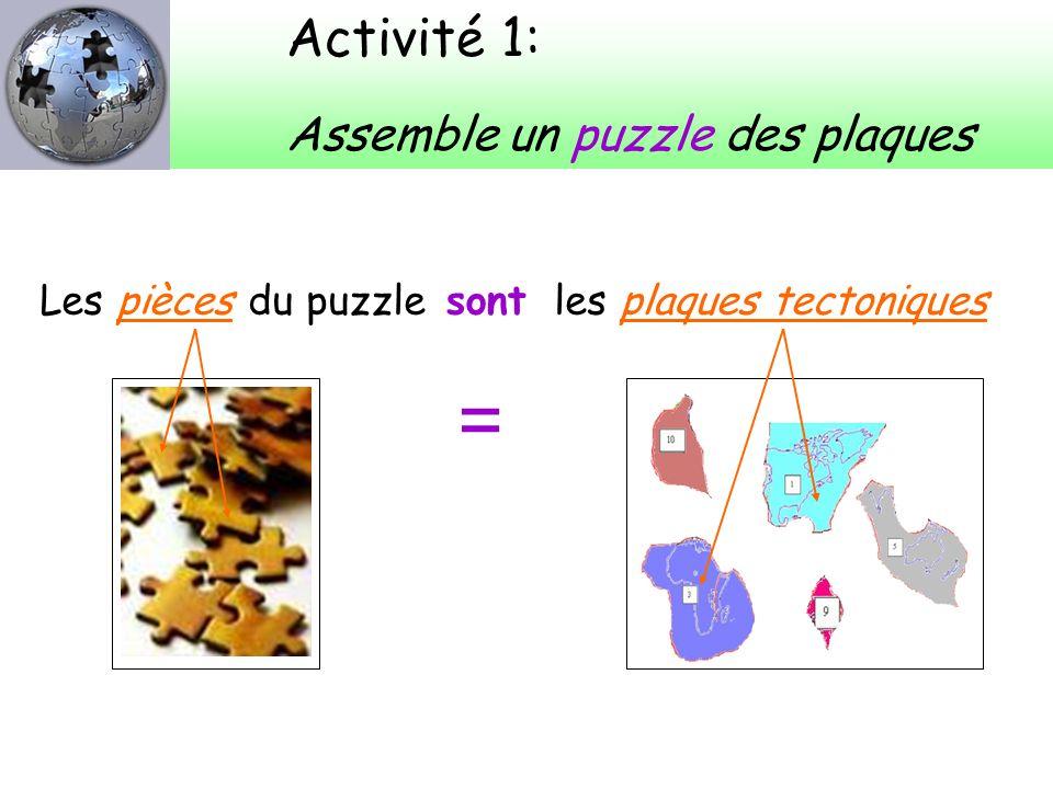Activité 1: Assemble un puzzle des plaques Les pièces du puzzlesont = les plaques tectoniques