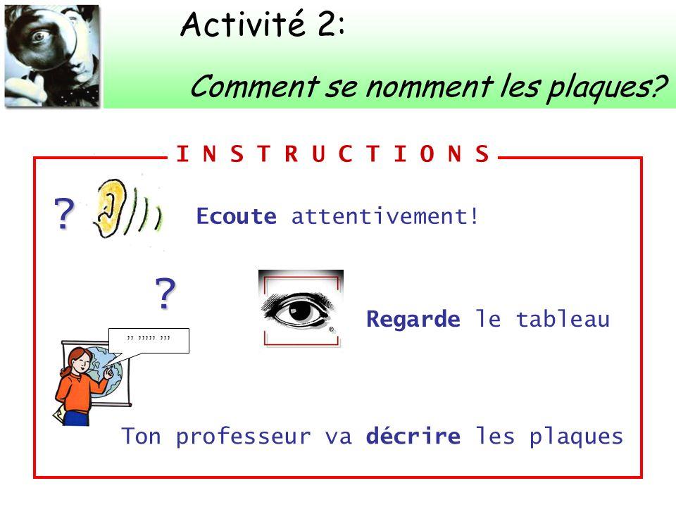 Activité 2: Comment se nomment les plaques.Ecoute attentivement.