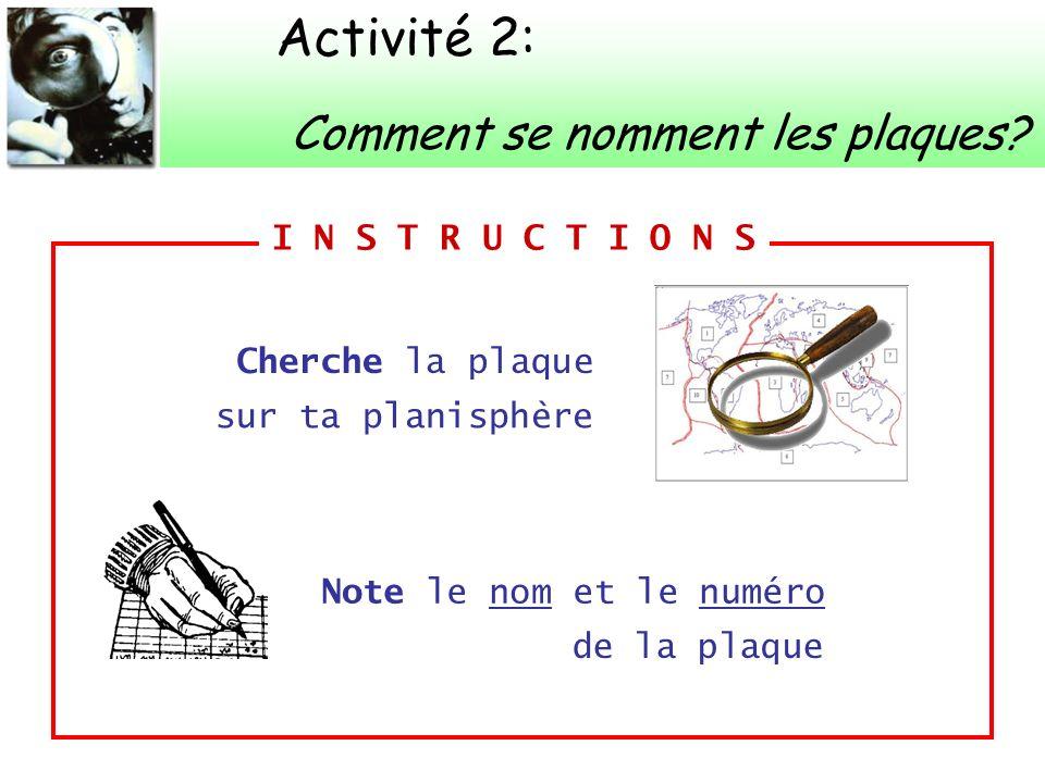 Activité 2: Comment se nomment les plaques.