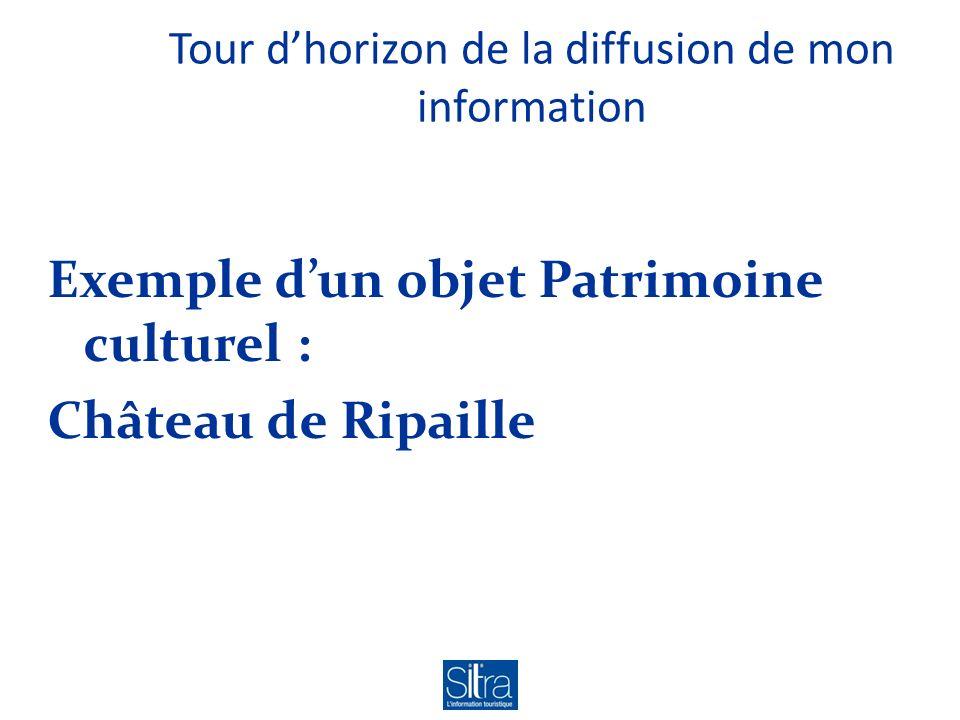 Tour dhorizon de la diffusion de mon information Exemple dun objet Patrimoine culturel : Château de Ripaille