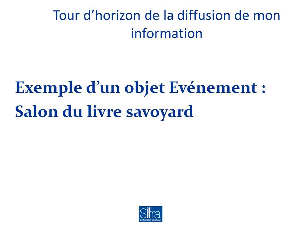 Tour dhorizon de la diffusion de mon information Exemple dun objet Evénement : Salon du livre savoyard
