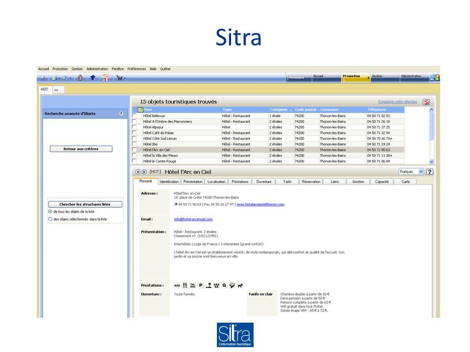 Widget Sitra