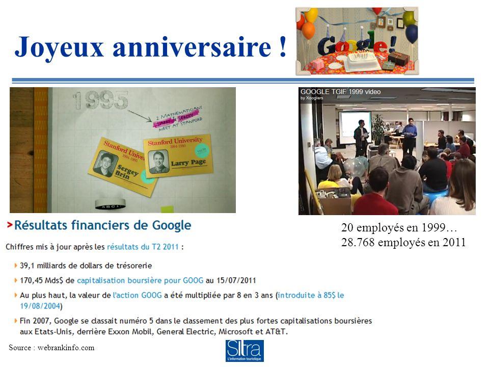 Joyeux anniversaire ! Source : webrankinfo.com 20 employés en 1999… 28.768 employés en 2011