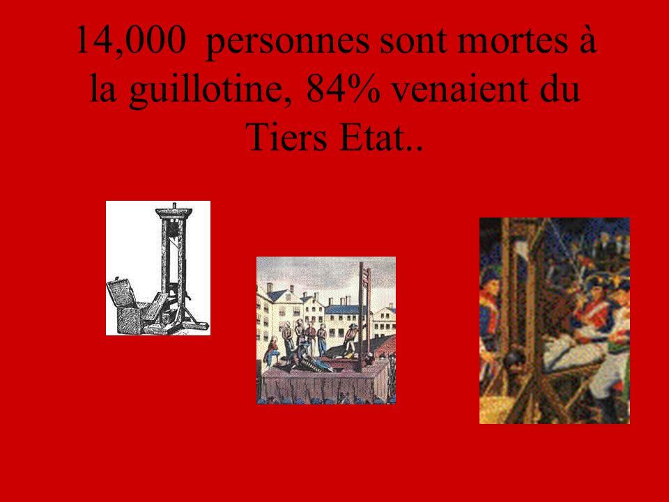 Les Jacobins ont organisé la terreur. Les gens qui étaient contre la révolution ont été envoyés à la guillotine.