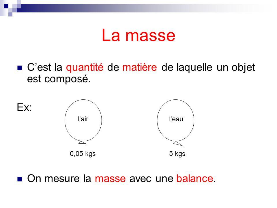 La masse Cest la quantité de matière de laquelle un objet est composé. Ex: On mesure la masse avec une balance. lairleau 0,05 kgs5 kgs