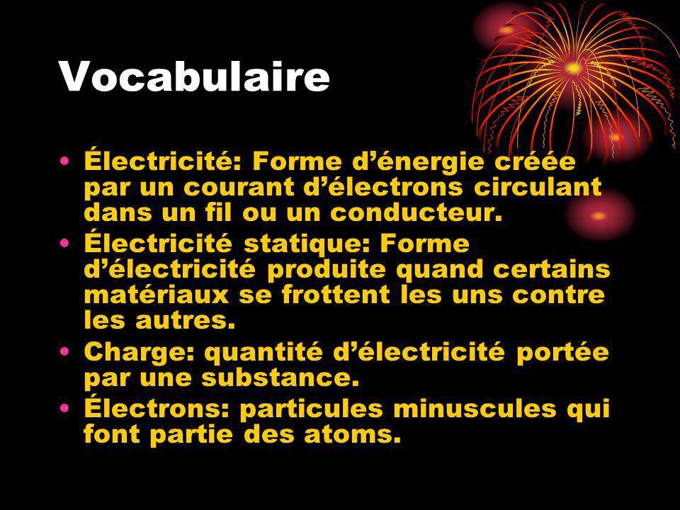 Vocabulaire Électricité: Forme dénergie créée par un courant délectrons circulant dans un fil ou un conducteur. Électricité statique: Forme délectrici