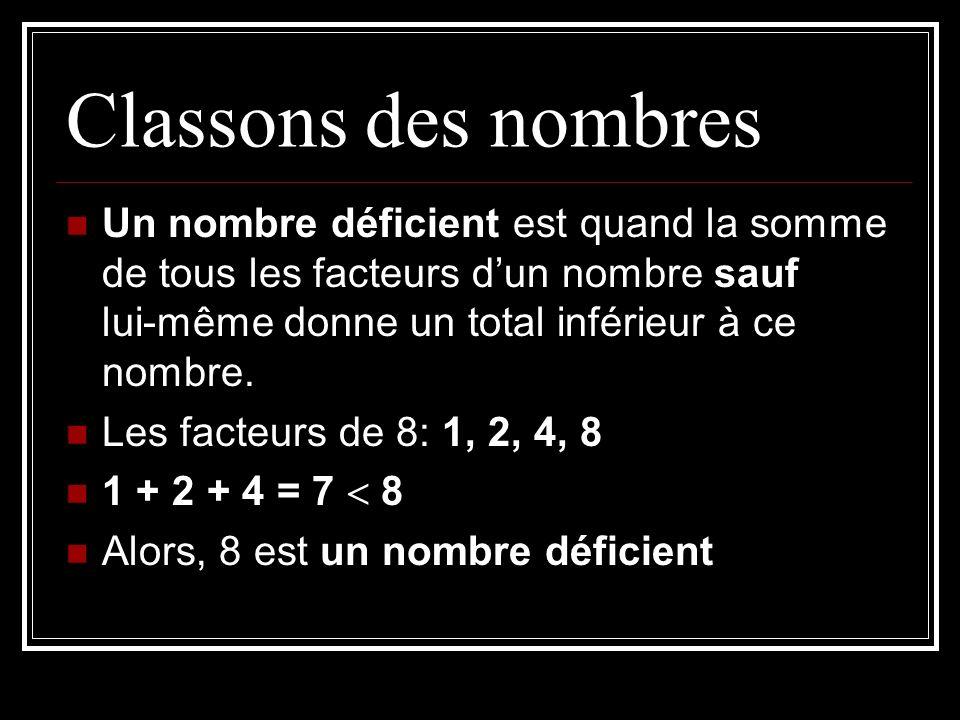 Classons des nombres Un nombre déficient est quand la somme de tous les facteurs dun nombre sauf lui-même donne un total inférieur à ce nombre. Les fa