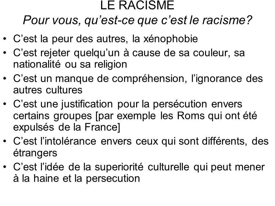 LE RACISME Pour vous, quest-ce que cest le racisme.