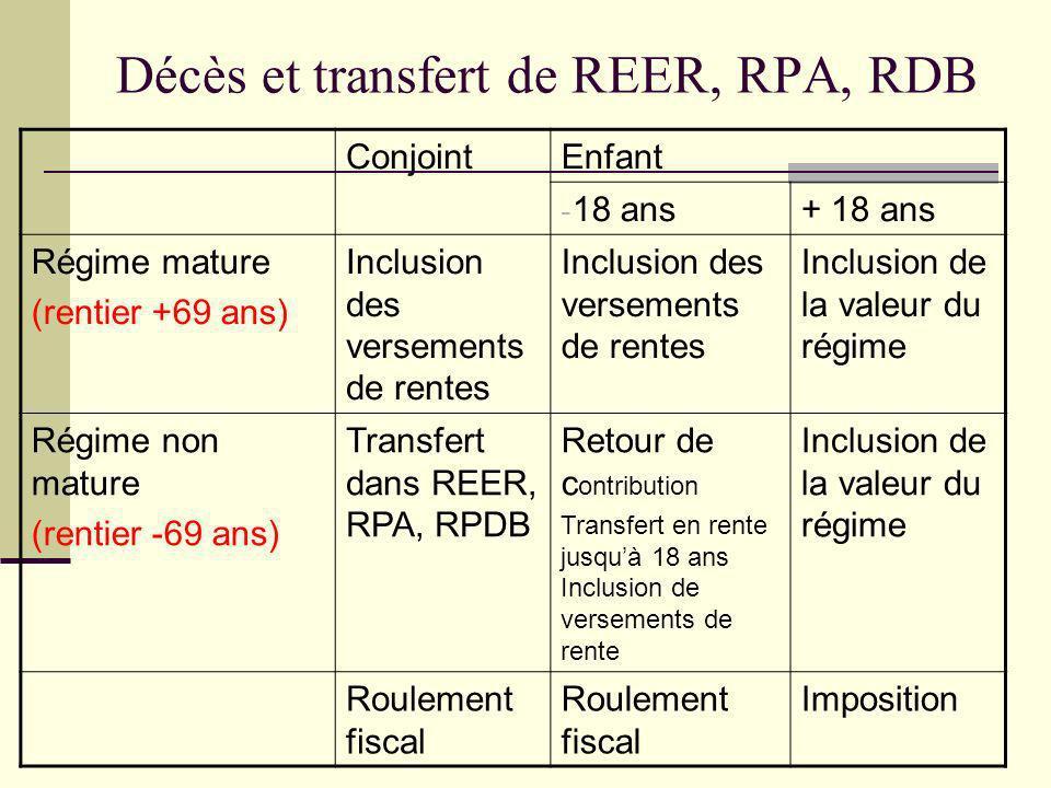 Décès et transfert de REER, RPA, RDB ConjointEnfant - 18 ans+ 18 ans Régime mature (rentier +69 ans) Inclusion des versements de rentes Inclusion de l