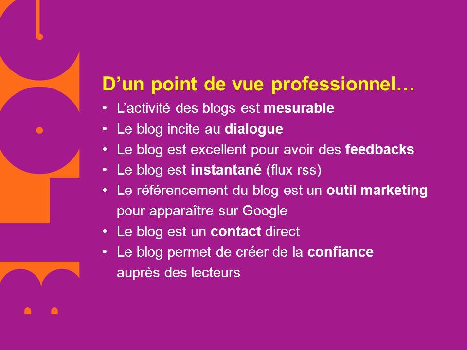 Dun point de vue professionnel…Lactivité des blogs est mesurableLe blog incite au dialogue Le blog est excellent pour avoir des feedbacksLe blog est i