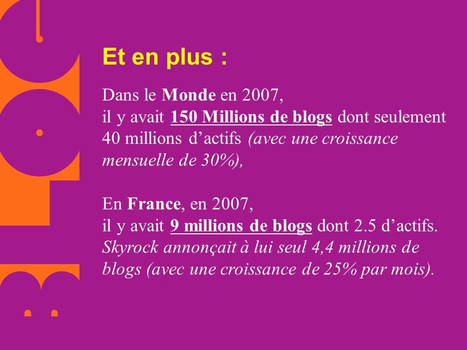 Et en plus : Dans le Monde en 2007, il y avait 150 Millions de blogs dont seulement 40 millions dactifs (avec une croissance mensuelle de 30%), En Fra