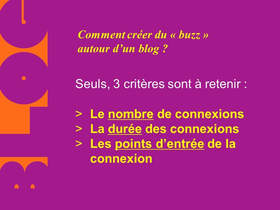 Comment créer du « buzz » autour dun blog ? Seuls, 3 critères sont à retenir : > Le nombre de connexions > La durée des connexions > Les points dentré