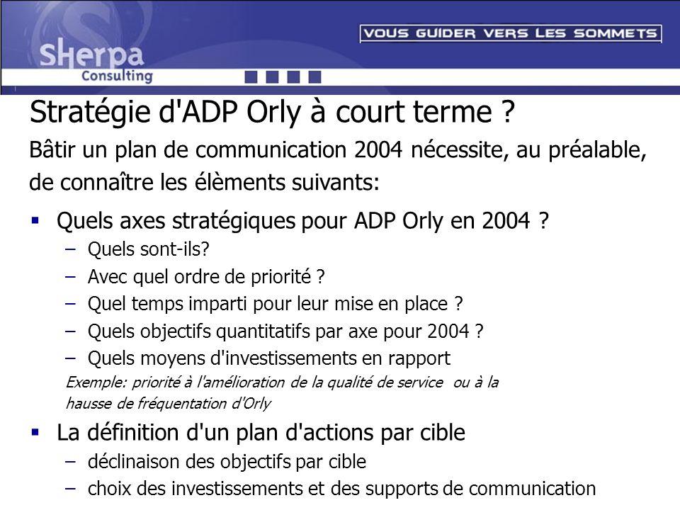Stratégie d'ADP Orly à court terme ? Quels axes stratégiques pour ADP Orly en 2004 ? –Quels sont-ils? –Avec quel ordre de priorité ? –Quel temps impar