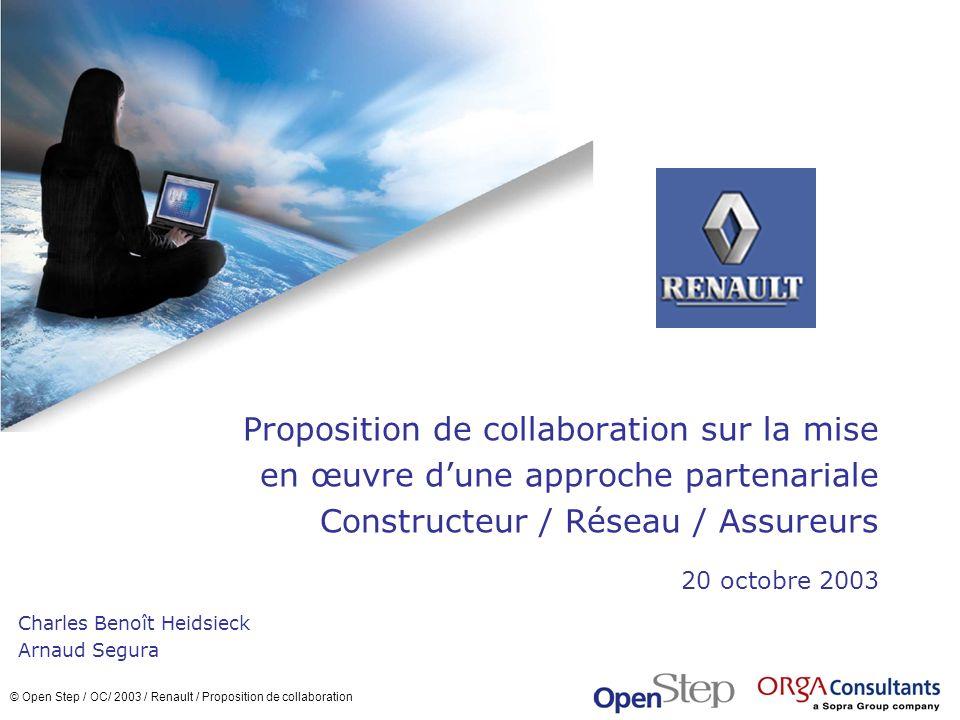 © Open Step / OC/ 2003 / Renault / Partenariat Assurance 1212 Option 1 - Fonctionnement des assureurs Faciliter les relations avec les assureurs et accroître le pouvoir de négociation en local.