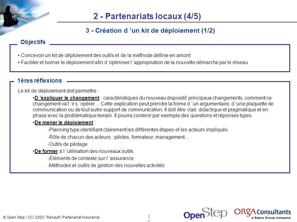 © Open Step / OC/ 2003 / Renault / Partenariat Assurance 1010 2 - Partenariats locaux (4/5) 3 - Création d un kit de déploiement (1/2) Concevoir un ki