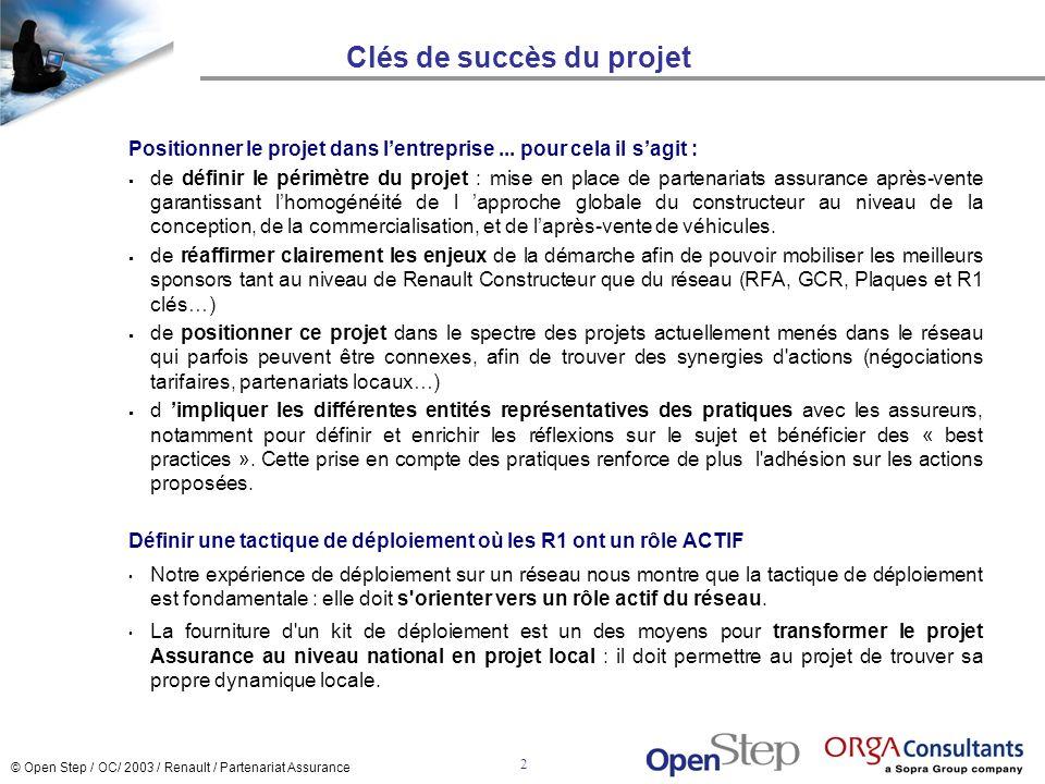 © Open Step / OC/ 2003 / Renault / Partenariat Assurance 2 Clés de succès du projet Positionner le projet dans lentreprise... pour cela il sagit : de