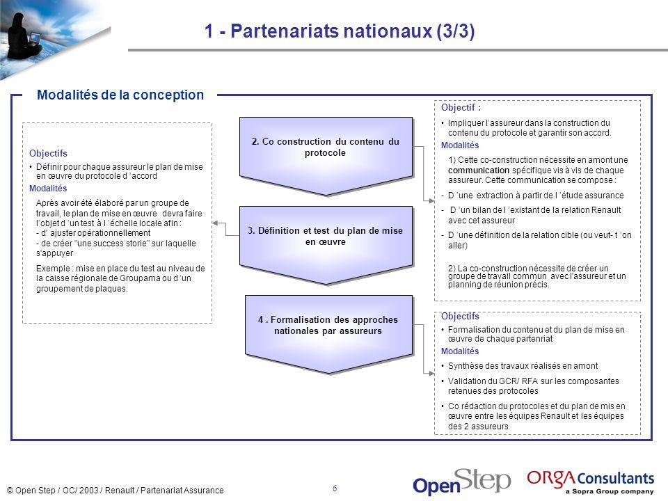 © Open Step / OC/ 2003 / Renault / Partenariat Assurance 1717 Approche budgétaire (HT, hors frais de déplacement) - Partenariat Nationaux91.400 - Partenariat Locaux87.510 - Option 1 = Cartographie du fonctionnement de 5 assureurs50.300 - Option 2 = Définition des profils lobbying assurance 9.160 - Option 3 = Communication interne 5.570 - Option 4 = Communication externeSelon cibles soit un budget total, 3 options incluses, de 243.940