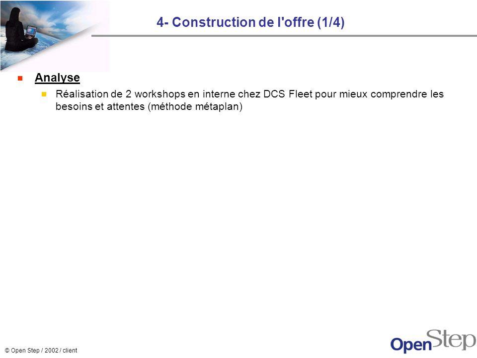 © Open Step / 2002 / client 4- Construction de l'offre (1/4) Analyse Réalisation de 2 workshops en interne chez DCS Fleet pour mieux comprendre les be