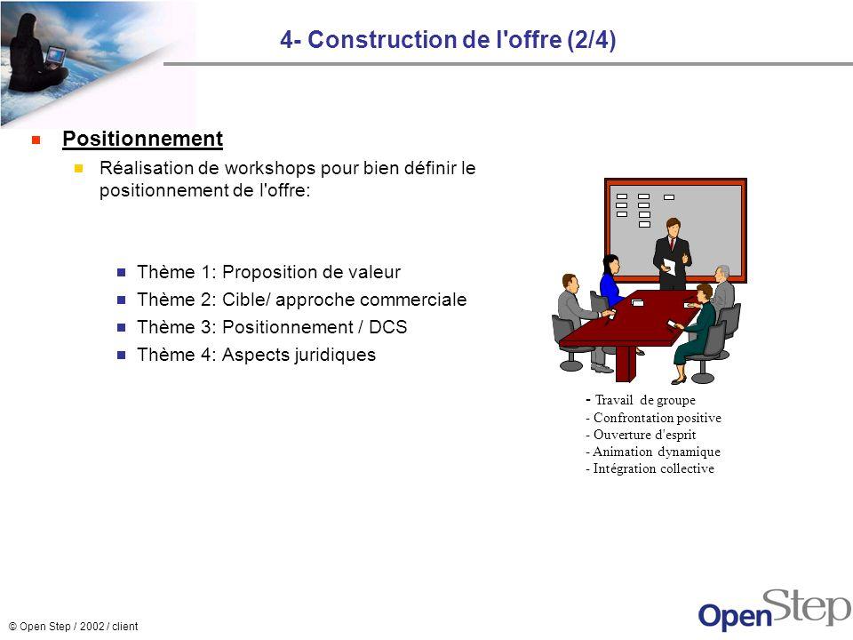 © Open Step / 2002 / client 4- Construction de l'offre (2/4) Positionnement Réalisation de workshops pour bien définir le positionnement de l'offre: T
