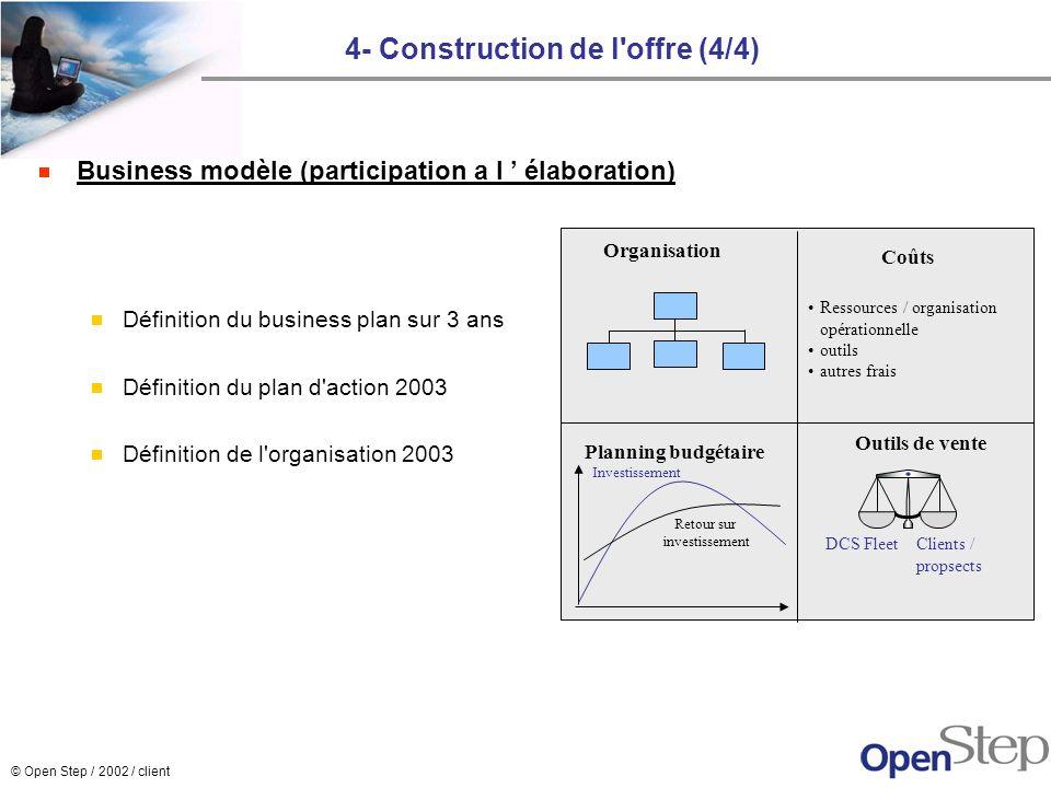 © Open Step / 2002 / client 4- Construction de l'offre (4/4) Business modèle (participation a l élaboration) Définition du business plan sur 3 ans Déf